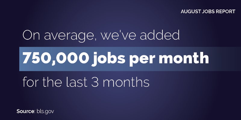 5 Numbers from the August Jobs Report