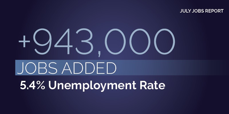 July's Jobs Report - July 2021