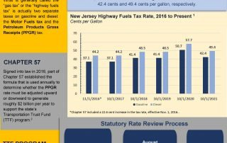 OREA Explains - Issue 3 Gas Tax - August 2021_Page_1